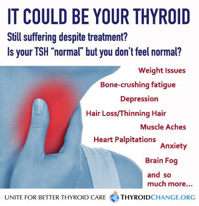 low thyroid and breast pain