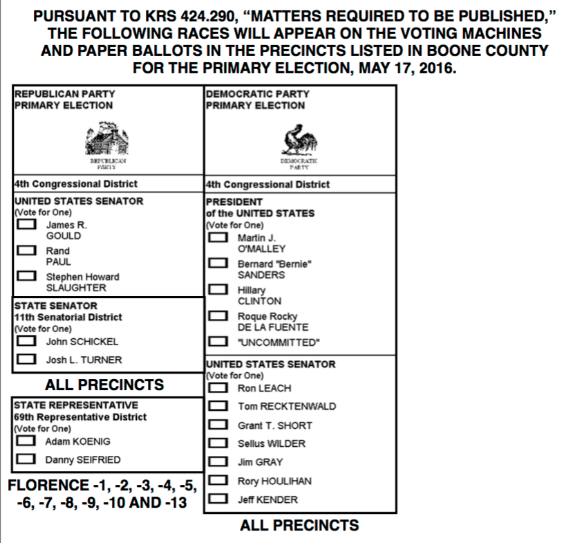 Primary election is Tuesday: Here are the sample ballots for your ...