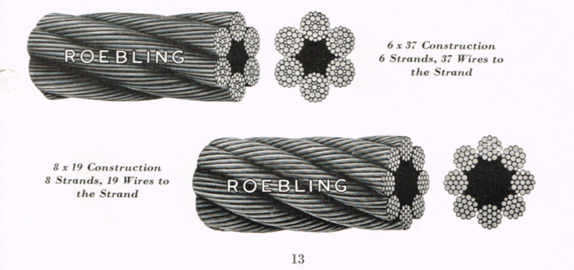 Iron Rope. Source: Wire Engineering: A Distinctive Roebling Service. 3rd reprint. Trenton, NJ: John A. Roebling's Sons Co., 1941, p. 13.