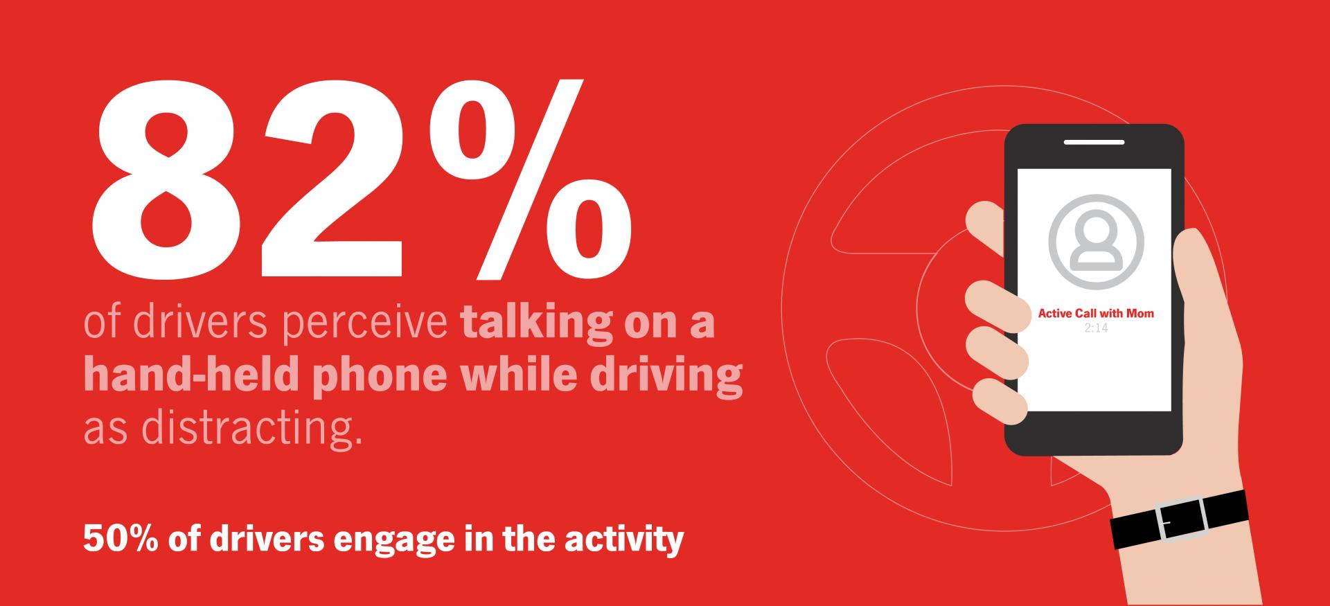5 Dangerous Driving Habits