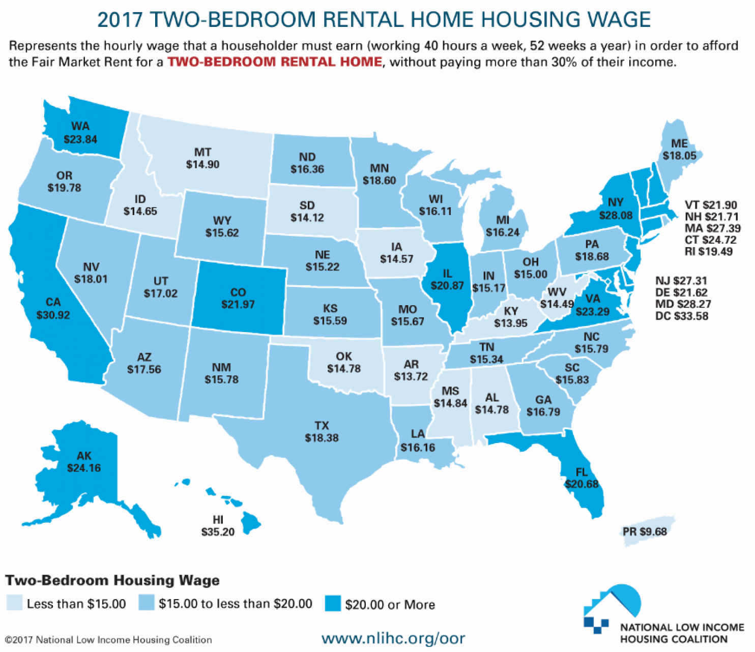 according to the report there is nowhere in this country where someone working a full time minimum wage job could afford to rent a two bedroom apartment