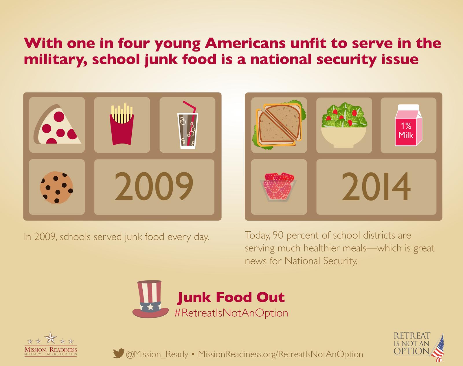 School Nutrition 2 Military
