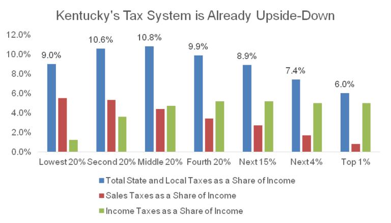 tax-shift-graph-768x438