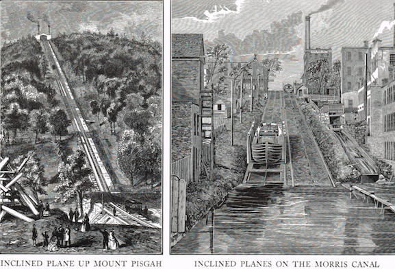 Inclined Plane Railways. Source: Steinman, D.B. The Builders of the Bridge: The Story of John Roebling and His Son. New York, NY: Harcourt, Brace, and Co., 1950, opposite p. 100.