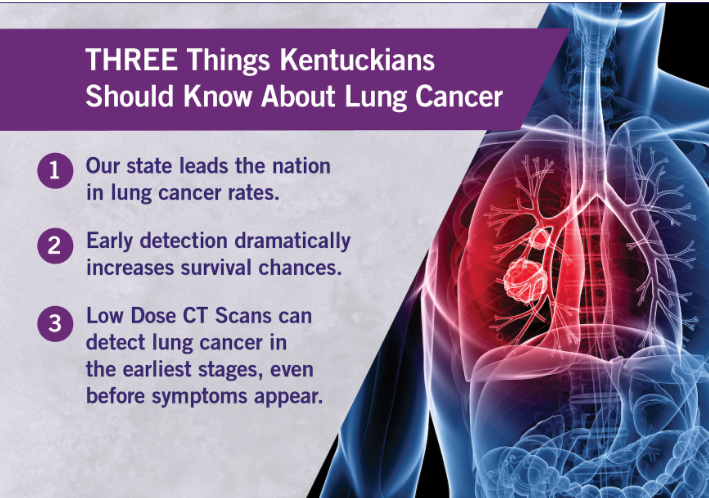 Lung cancer takes high toll in Kentucky — learn about