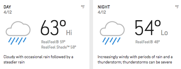 Weather Heads Up Accuweather Predicts Rain And Thunderstorms Sunday Through Monday Morning Nkytribune